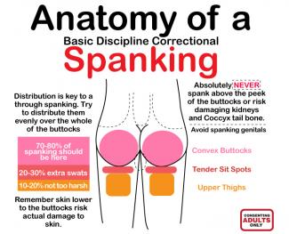 spanking poster